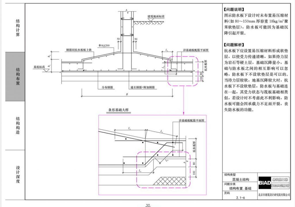 图片[4]-结构施工图常见问题图示解析-混凝土结构-金瓦刀