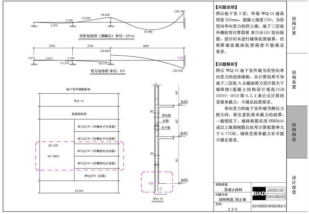 图片[2]-结构施工图常见问题图示解析-混凝土结构-金瓦刀