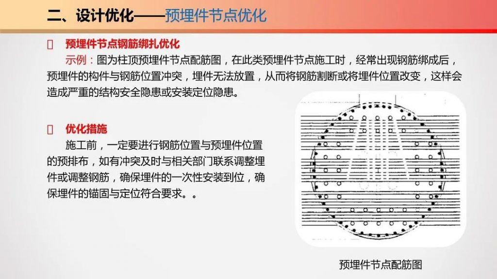 图片[9]-五项优化-钢筋工程施工优化指导手册-金瓦刀