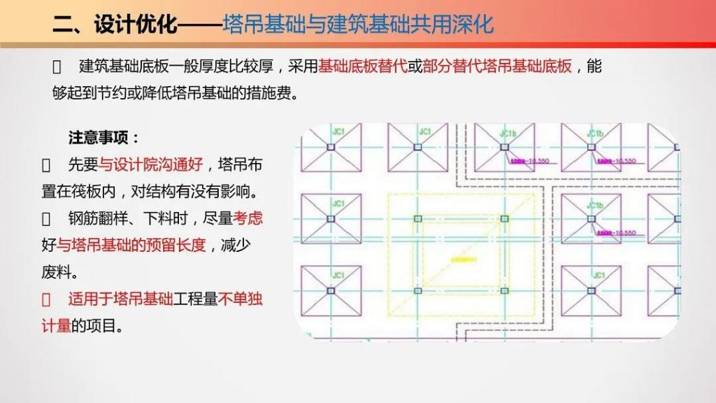 图片[19]-五项优化-钢筋工程施工优化指导手册-金瓦刀