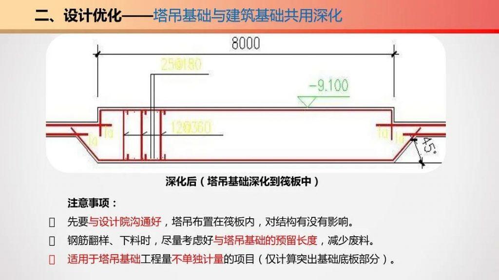 图片[20]-五项优化-钢筋工程施工优化指导手册-金瓦刀