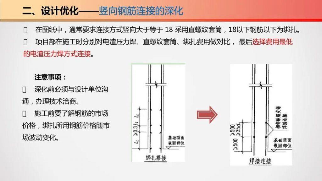 图片[21]-五项优化-钢筋工程施工优化指导手册-金瓦刀