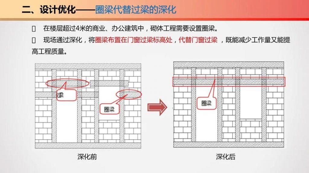 图片[22]-五项优化-钢筋工程施工优化指导手册-金瓦刀