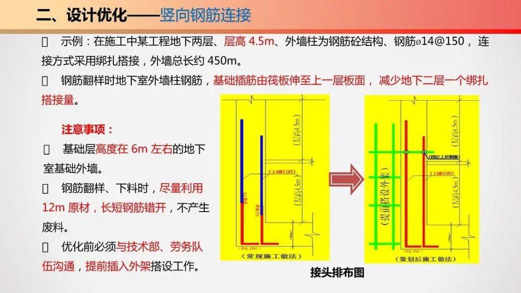 图片[11]-五项优化-钢筋工程施工优化指导手册-金瓦刀