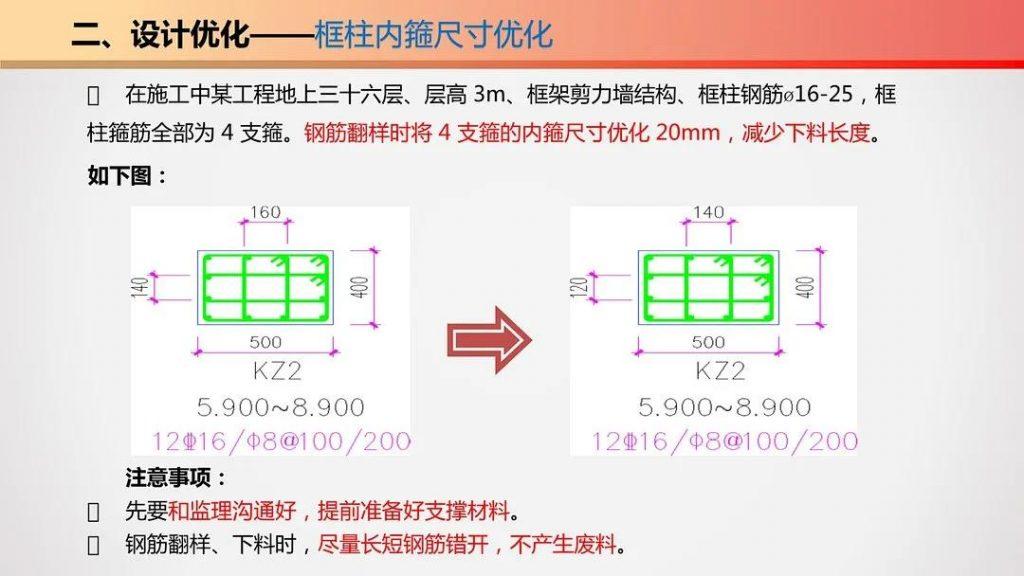 图片[12]-五项优化-钢筋工程施工优化指导手册-金瓦刀