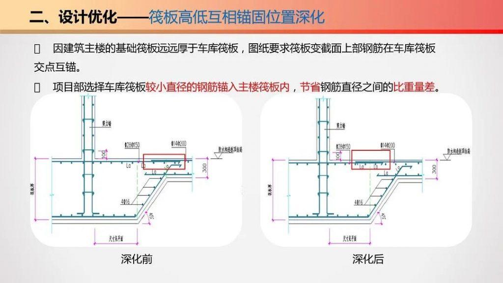 图片[13]-五项优化-钢筋工程施工优化指导手册-金瓦刀