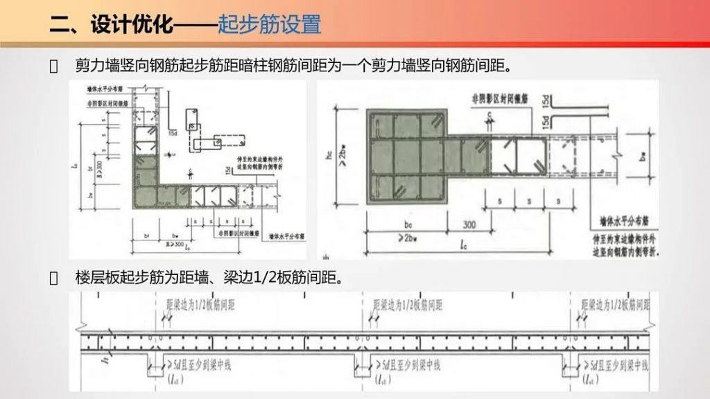 图片[15]-五项优化-钢筋工程施工优化指导手册-金瓦刀