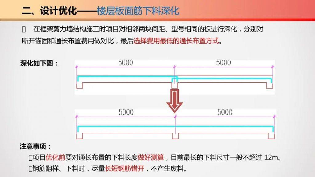 图片[18]-五项优化-钢筋工程施工优化指导手册-金瓦刀