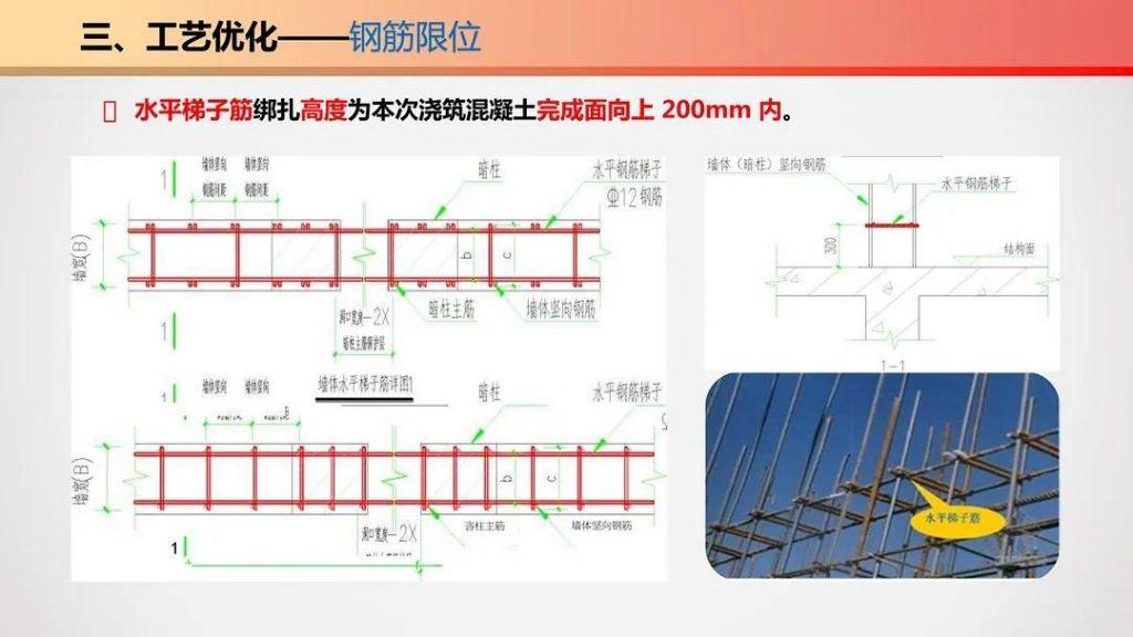 图片[42]-五项优化-钢筋工程施工优化指导手册-金瓦刀