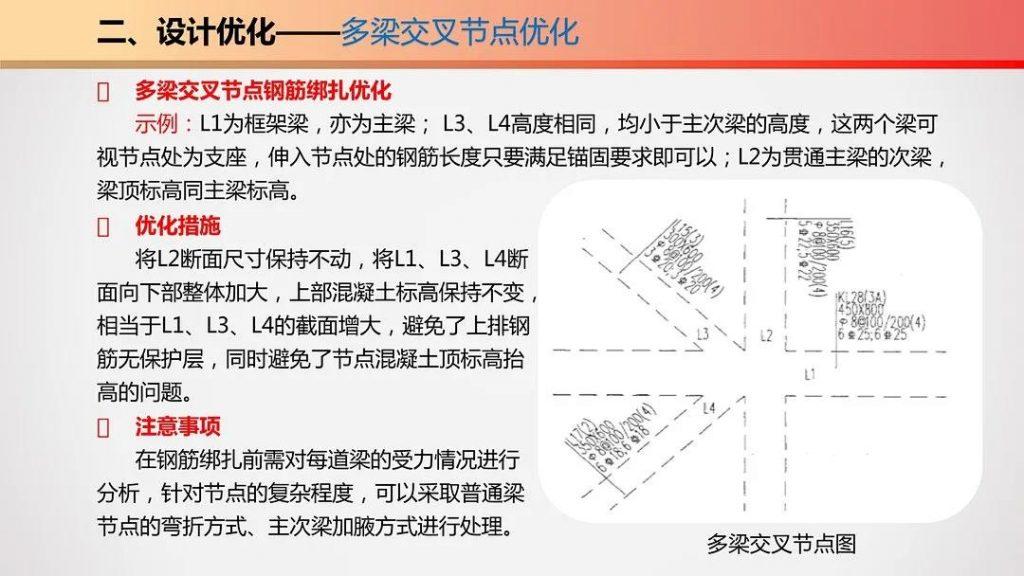 图片[6]-五项优化-钢筋工程施工优化指导手册-金瓦刀