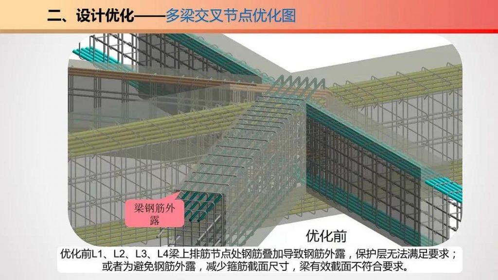 图片[7]-五项优化-钢筋工程施工优化指导手册-金瓦刀