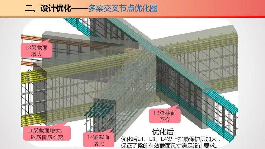 图片[8]-五项优化-钢筋工程施工优化指导手册-金瓦刀