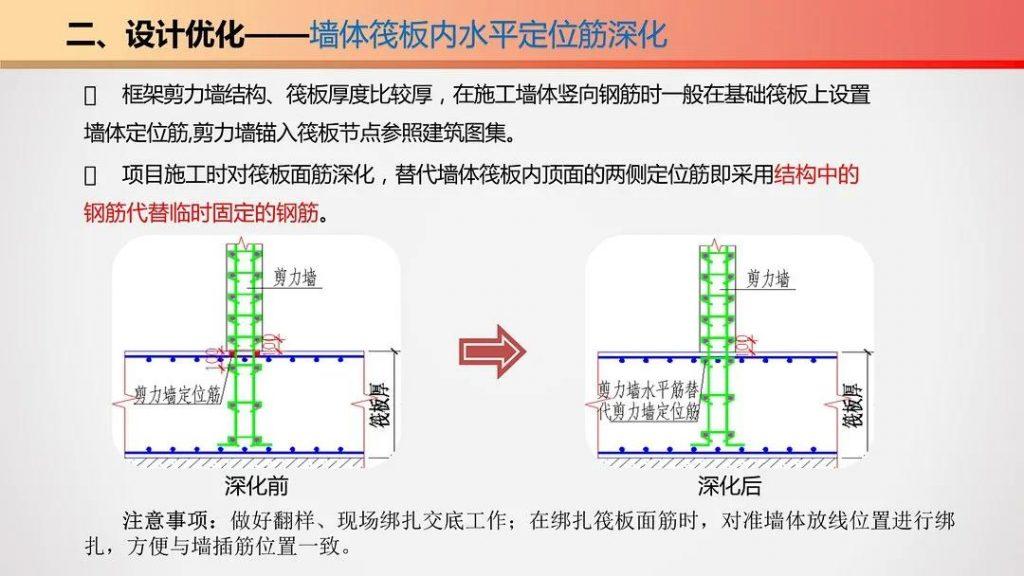 图片[14]-五项优化-钢筋工程施工优化指导手册-金瓦刀