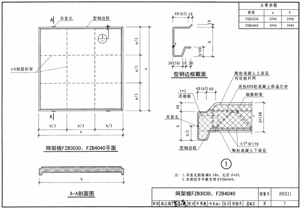 图片[2]-09CJ1809CG11钢框轻型屋面板-金瓦刀