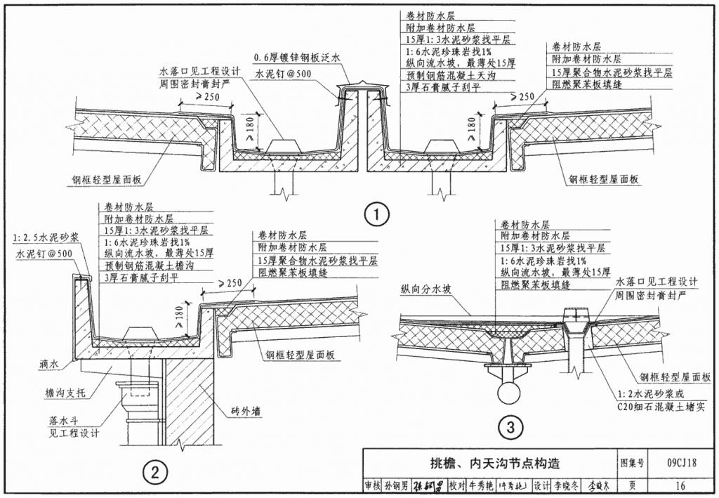图片[1]-09CJ1809CG11钢框轻型屋面板-金瓦刀