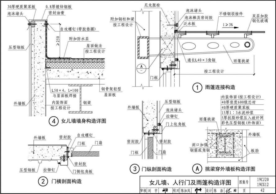 图片[1]-19CJ20_19CG12_钢骨架轻型板-金瓦刀