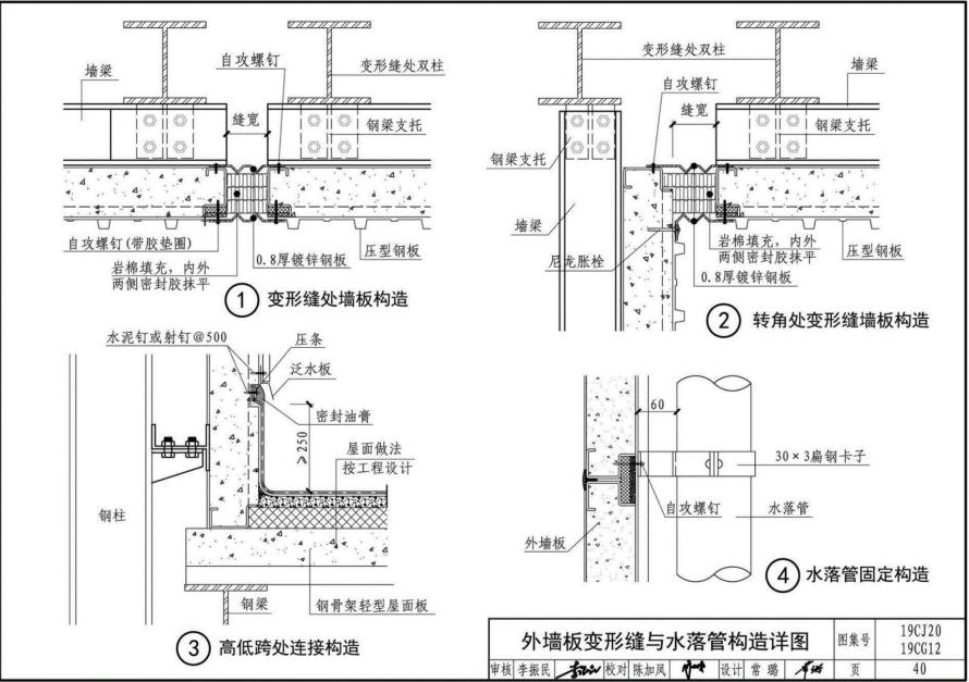 图片[2]-19CJ20_19CG12_钢骨架轻型板-金瓦刀