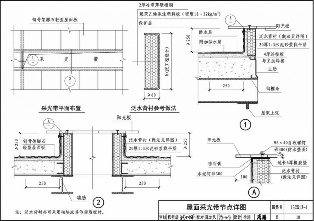 图片[2]-13CG12-1 钢骨架膨石轻型板(参考图集)-金瓦刀